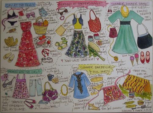 Weekend Sewing - M.Huber