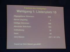 Wahlergebnis Dirk Wedel