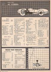 AC Cobra -  1964 - Road Test by Road & Track Magazine (MR38) Tags: road test vintage magazine cobra ac 1964 roadtrack