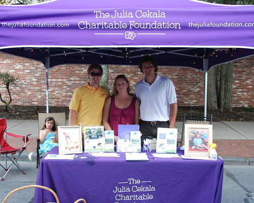 The Julia Cekala Charitable Foundation