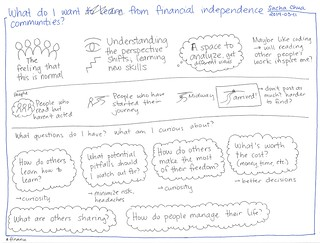 2014-03-11 What do I want from financial indep...