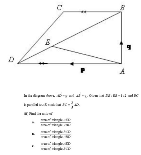 Video] E-Math Popular Exam Question: Finding Ratio of Areas