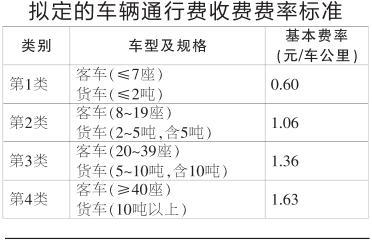 西安咸阳国际机场专用高速公路通行费