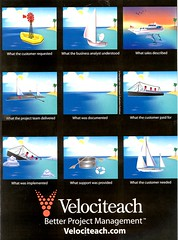 Velociteach PM Poster - Gaps, Gaps and More Gaps