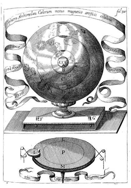KircherSphere