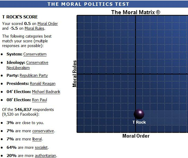Trent Rock's Moral Matrix 2009
