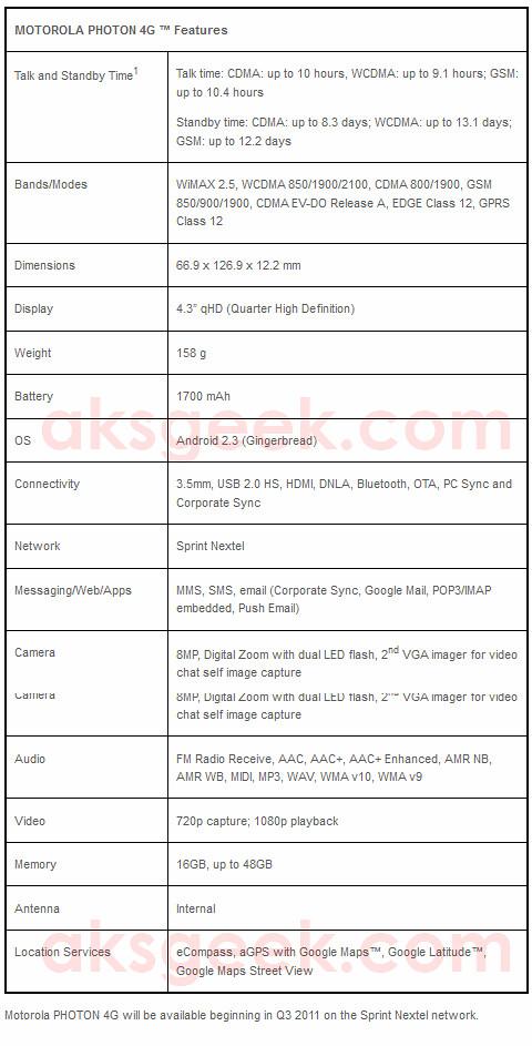 Motorola PHOTON 4G Features