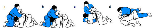 Turnover into Mune Gatame - From BJA Pictorial Guide