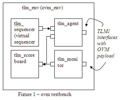 ESLV_Figure1