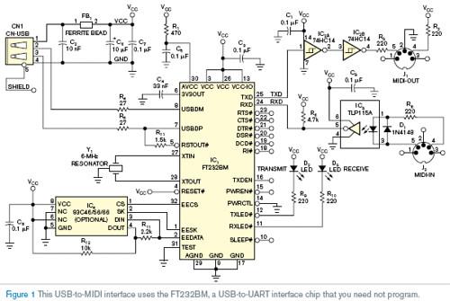 Подключение музыкальных MIDI-инструментов к ПК через порт USB.