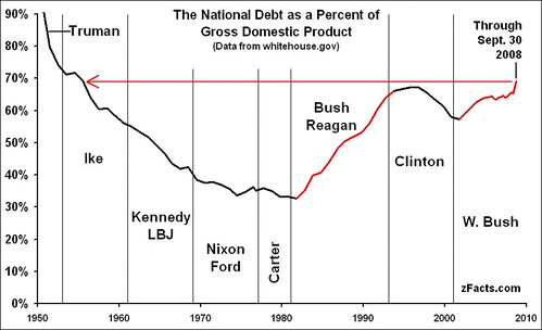 National-Debt-GDP-L