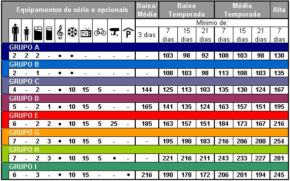Motorhome - Tabela de preços