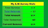Saldo atual na conta do AWSurveys