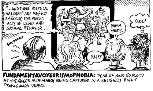 fundamentavoyerurismophobia