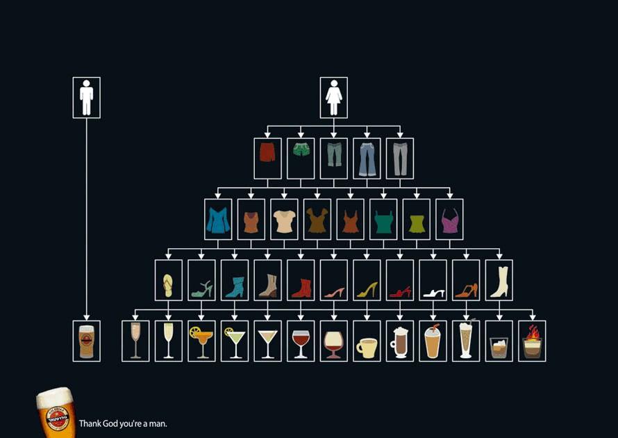 Caminho para a cervejola