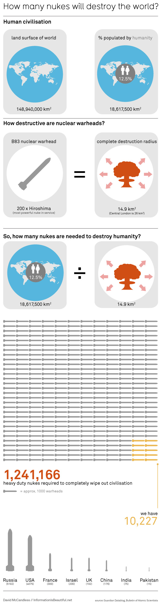 So, how many nukes are needed to destroy humanity?