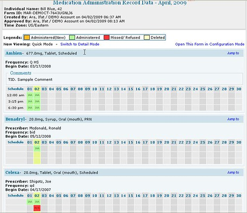 Screenshot of MAR Data page.