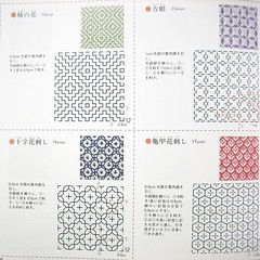 9784277311711 (feltcafe) Tags: japan japanese design pattern needlework embroidery traditional textile sashiko craftbook repeatingpattern feltcafejapan 9784277311711 isbn9784277311711