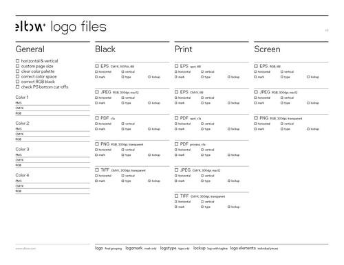 paperwerk - logo files