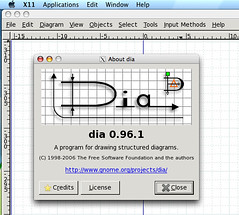 Dia on Mac OS X