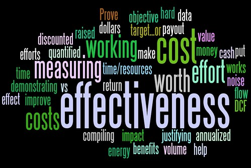 A wordle from Beth Kanter