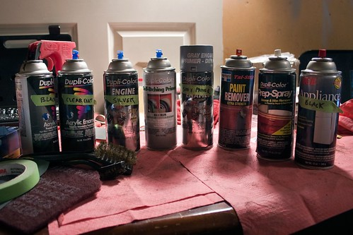Paints Supplies Used