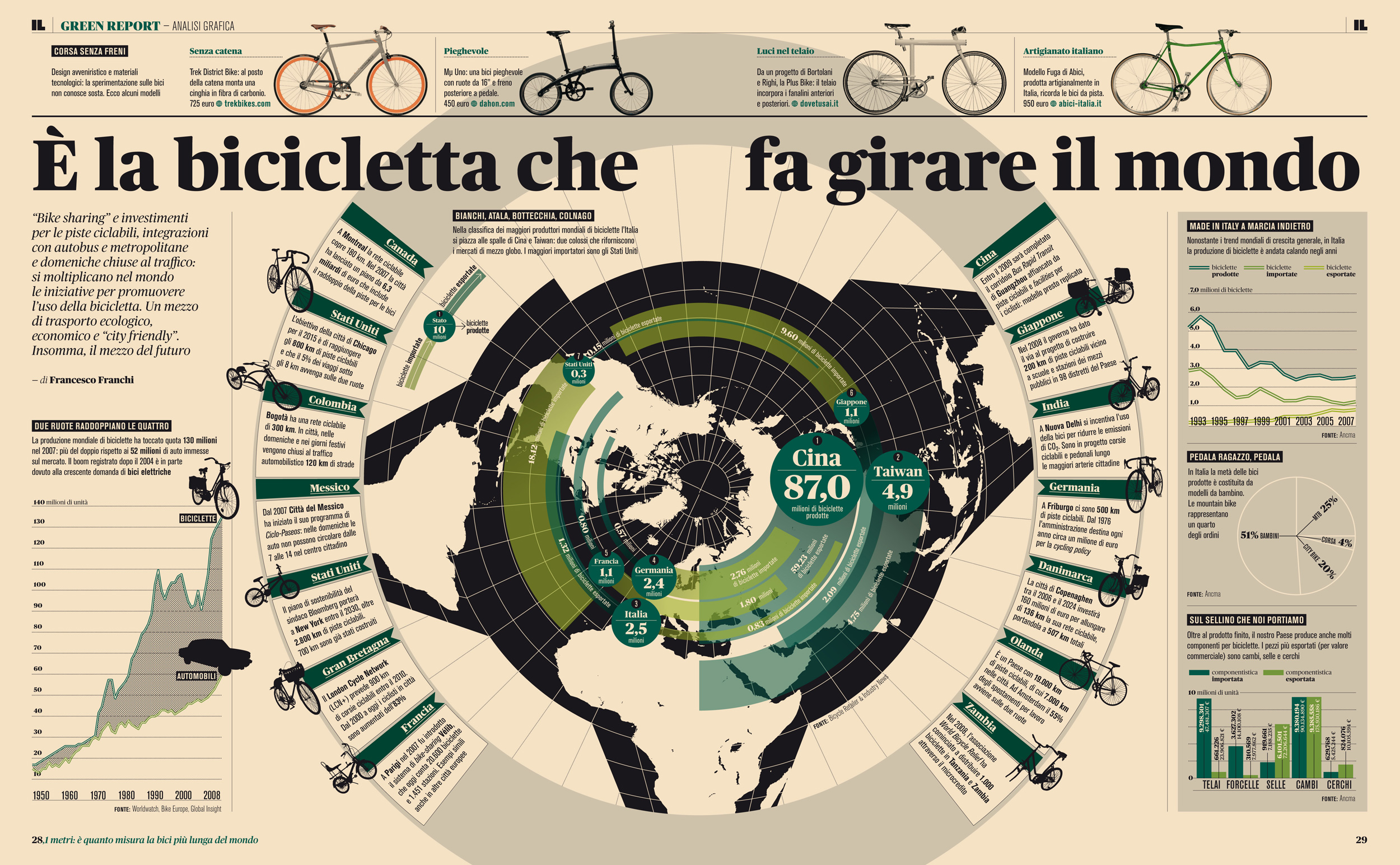 30 Superb Examples of Infographic Maps | Webdesigner Depot