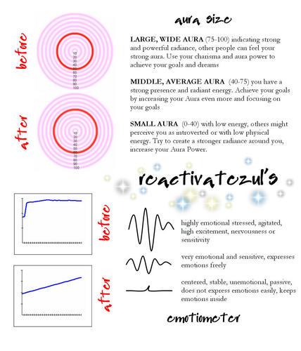 reactivatezuls-aura-size-emotiometer