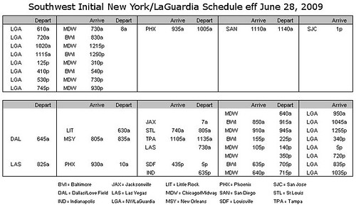 Initial Southwest New York LaGuardia Schedule