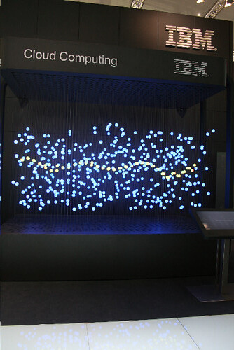 IBM cloud computing installation IMPRESSIVE!