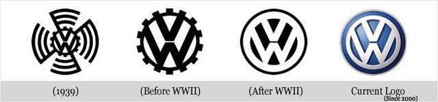 Markendarwinismus - Volkswagen by stuttgarter-anwalt