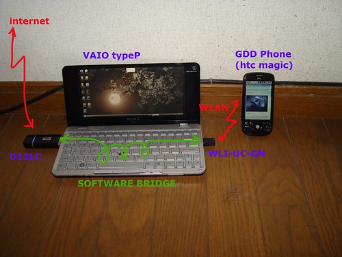 gdd_phone