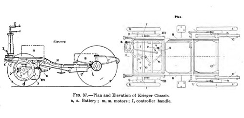 Krieger_chassis