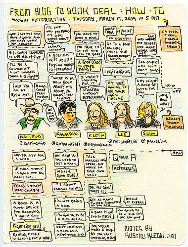 From Blog To Book Deal : How-To - SXSW Interactive 2009 by Austin Kleon from Flickr