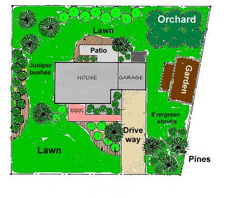 front yard landscaping photos. landscaping plan