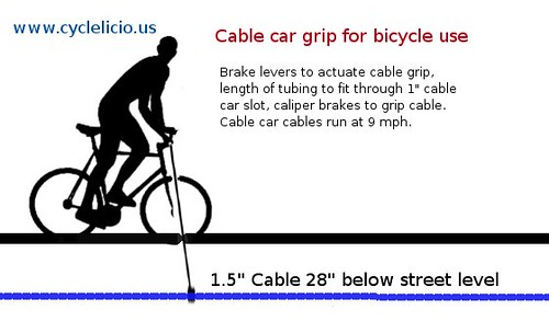Cable car grip for bicycle use