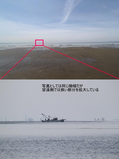 焦点距離(広角・望遠)について