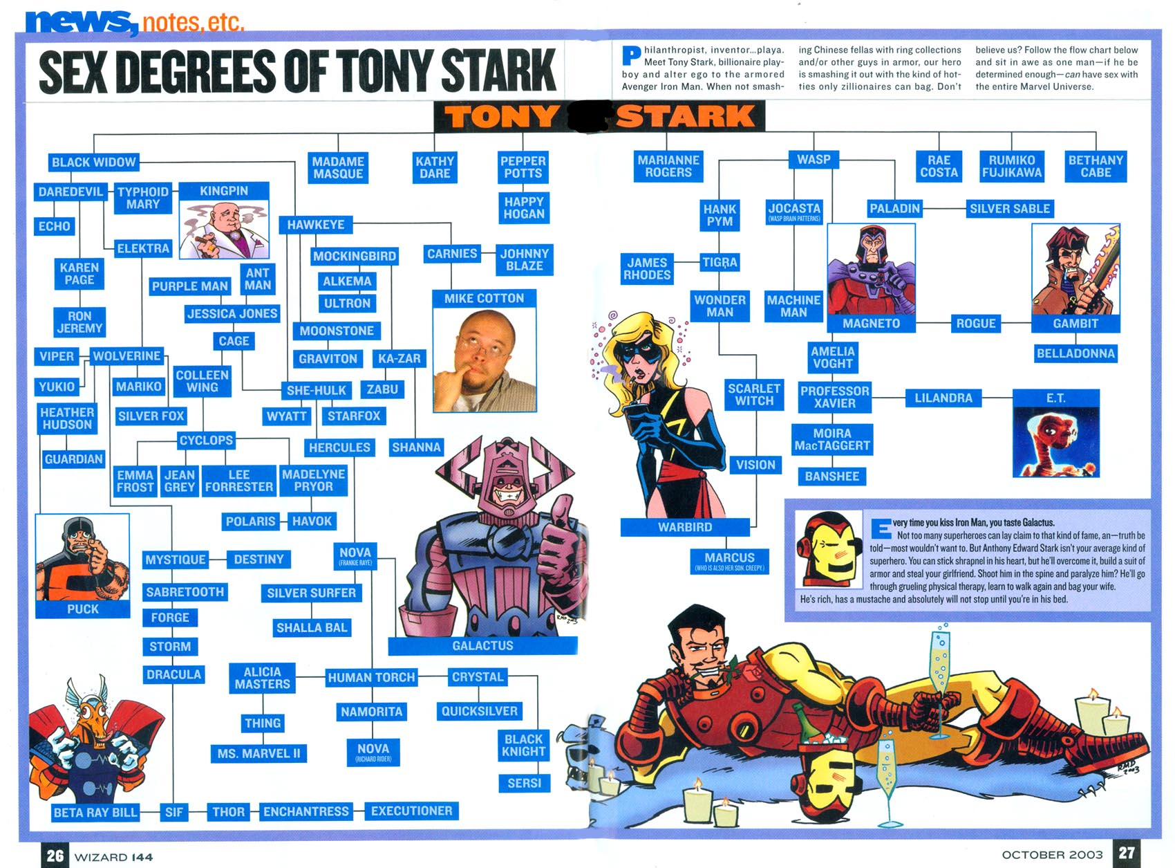 iron man spread