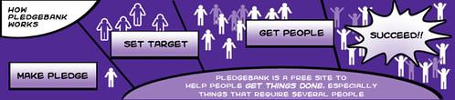 pledgebank, how it works