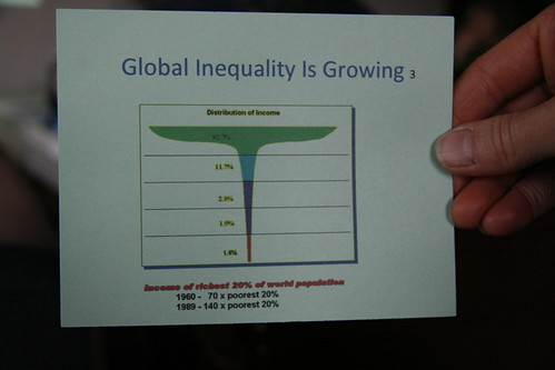 Global Inequality is Growing