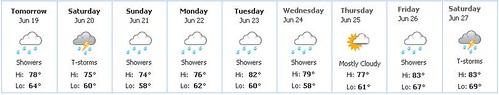 10dayforecast june09