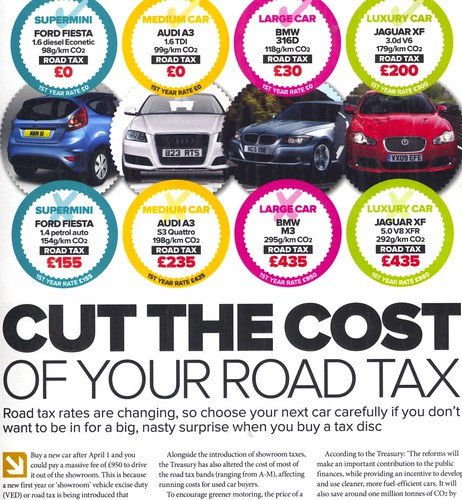 Don't call it 'road tax', call it 'car tax'. (AA, Post Office & DVLA now do)
