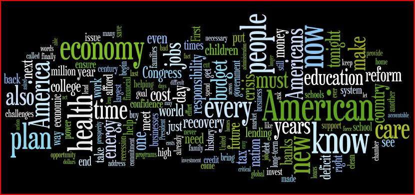 Obama's Congressional Speech Wordle