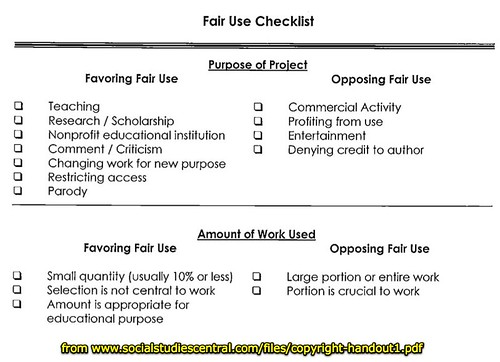 Fair Use Checklist (1 of 2)