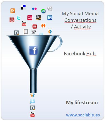 Facebook stream hub