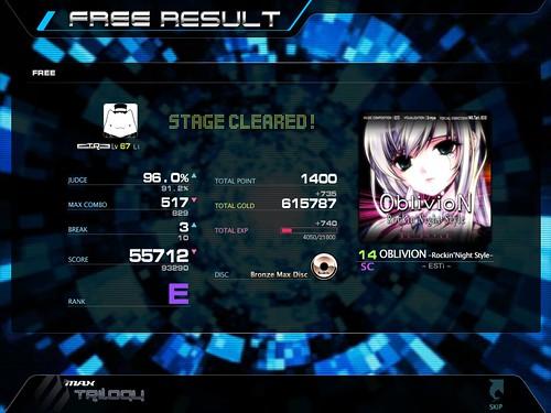 Oblivion remix 6K SC Result.