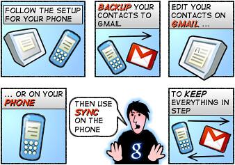 Google Sync Comic