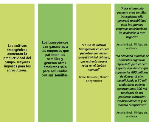 05_transgenicos_f
