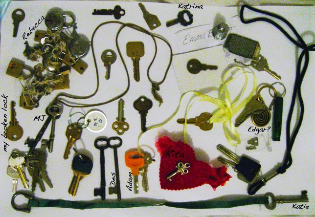 Orphan Keys