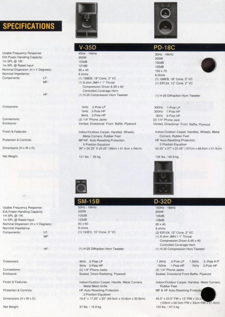 Cerwin-Vega-Fans com Forums •